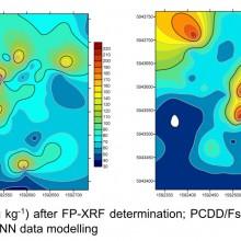PCDD/Fs prediction